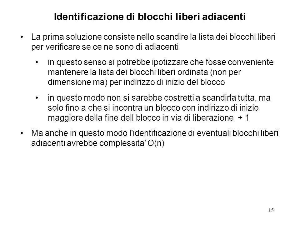 15 Identificazione di blocchi liberi adiacenti La prima soluzione consiste nello scandire la lista dei blocchi liberi per verificare se ce ne sono di