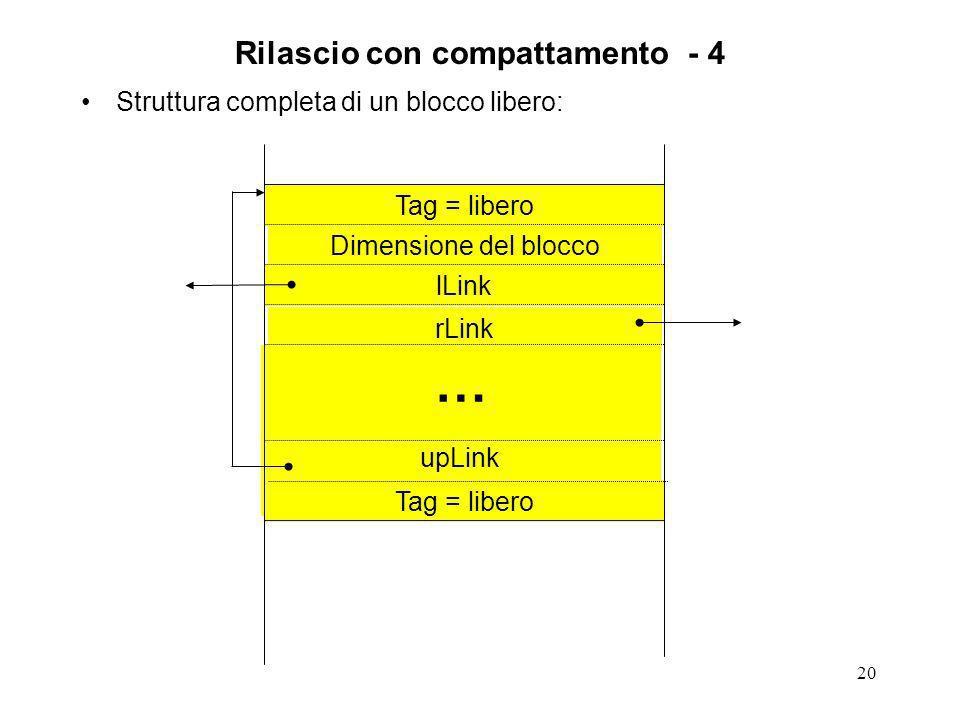 20 Rilascio con compattamento - 4 Struttura completa di un blocco libero: … rLink lLink upLink Tag = libero Dimensione del blocco Tag = libero