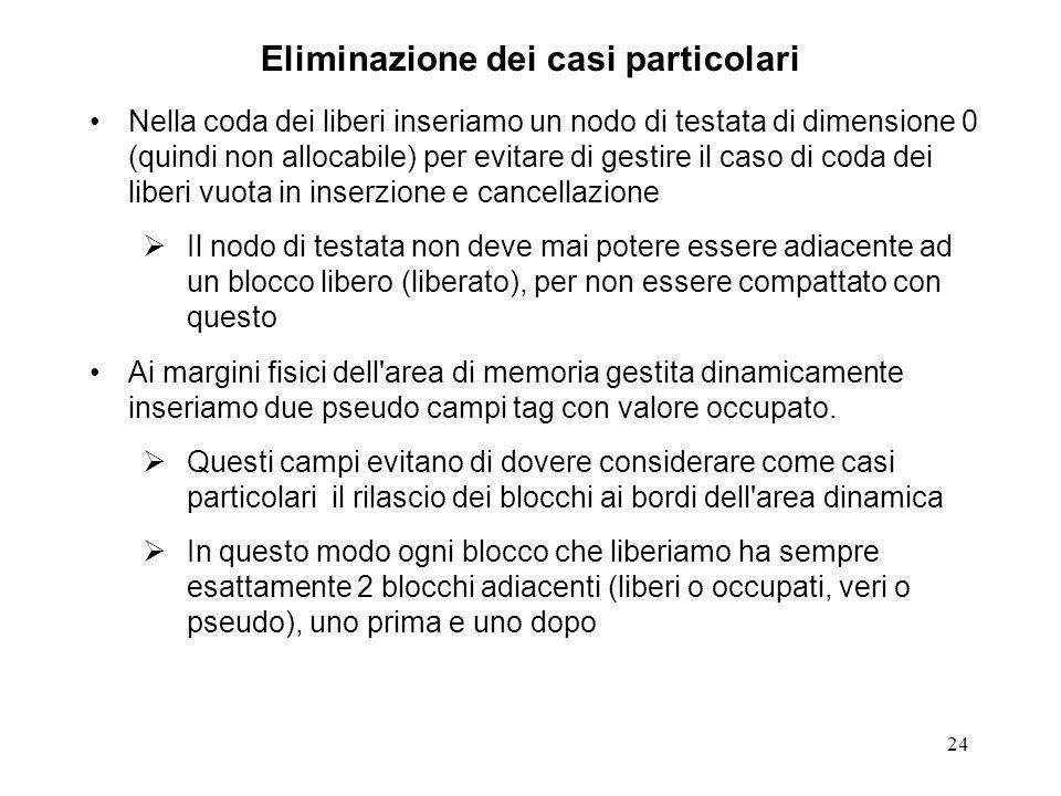 24 Eliminazione dei casi particolari Nella coda dei liberi inseriamo un nodo di testata di dimensione 0 (quindi non allocabile) per evitare di gestire