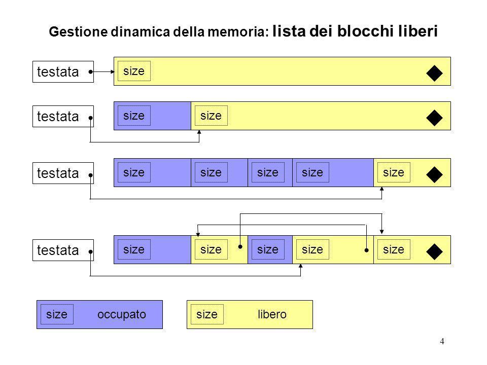 25 Struttura iniziale della memoria dinamica Pseudo-tag di bordo fisico della memoria dinamica memoria dinamica Blocco libero dummy di dimensione 0 Tag = occupato Tag = libero rLink lLink upLink Dimensione del blocco … Tag = libero Tag = occupato rLink lLink upLink Tag = libero Dimensione del blocco = 0 Tag = libero Testata della coda dei blocchi liberi