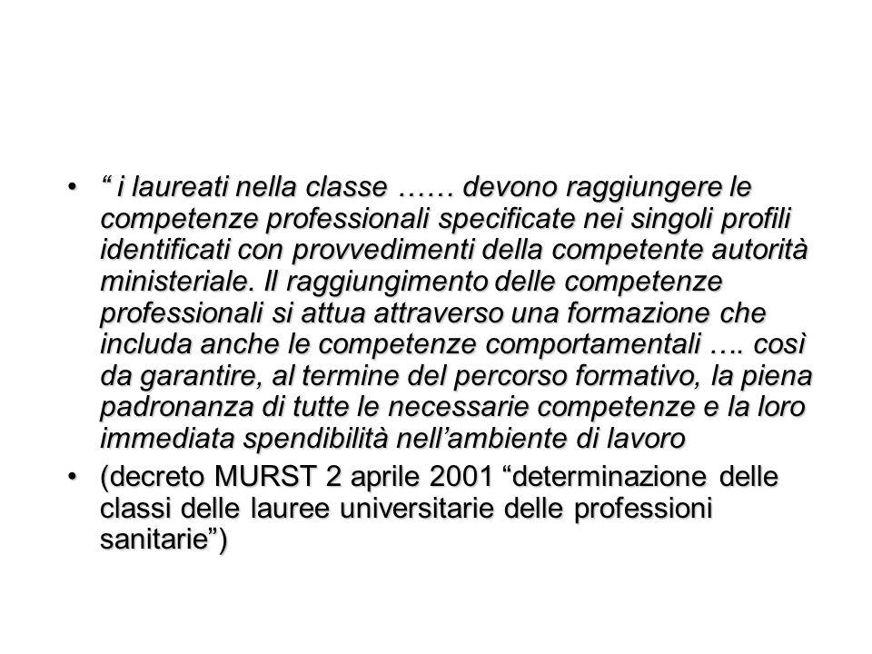 i laureati nella classe …… devono raggiungere le competenze professionali specificate nei singoli profili identificati con provvedimenti della compete