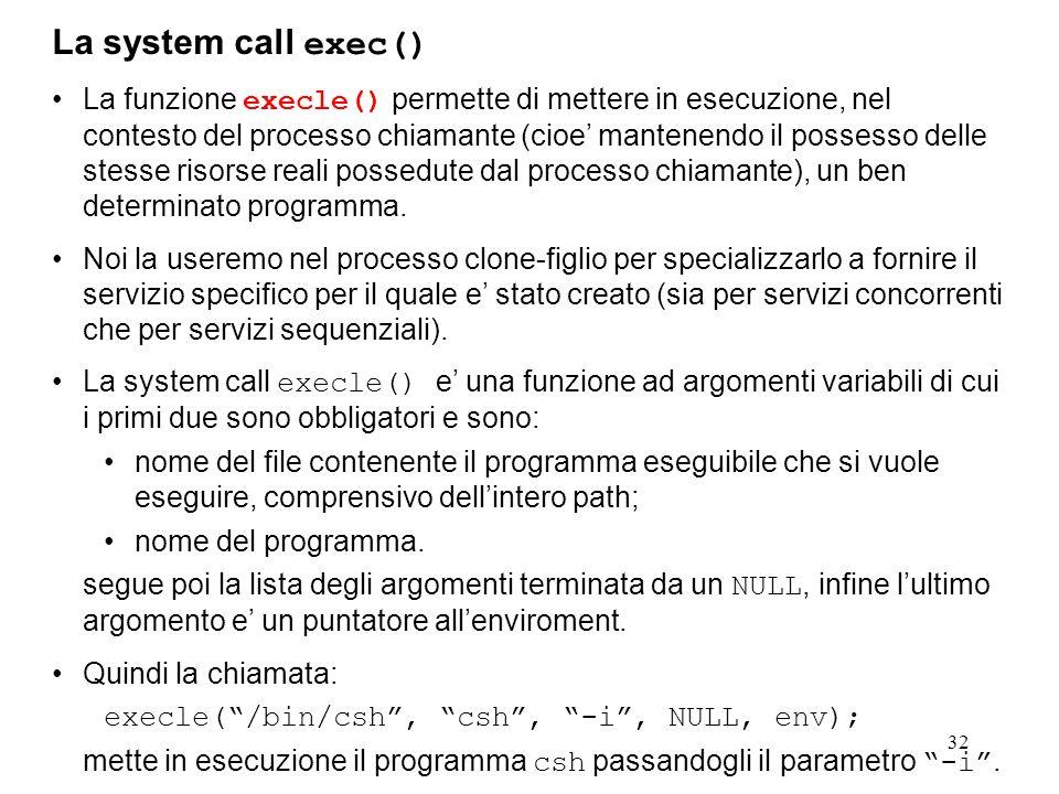 32 La system call exec() La funzione execle() permette di mettere in esecuzione, nel contesto del processo chiamante (cioe mantenendo il possesso dell