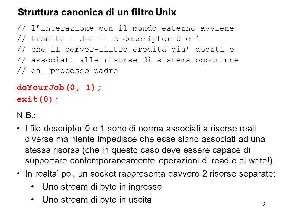 10 Struttura di un server CO e filtri Unix int sockfd, newSockfd; sockfd = socket(...); bind(sockfd,...); listen(sockfd, 5); for (;;) { newSockfd = accept(sockfd,...); if (fork() == 0) { // processo figlio/clone close(sockfd); // la parte specifica del server e come un // filtro Unix, con 2 fd come parametri di // ingresso, input fd e output fd doYourJob(newSockfd /*in*/, newSockfd /*out*/); close(newSockfd); exit(0); } else { // processo padre close (newSockfd); }