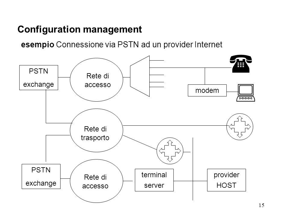 15 Configuration management esempio Connessione via PSTN ad un provider Internet modem Rete di accesso PSTN exchange Rete di trasporto PSTN exchange Rete di accesso terminal server provider HOST
