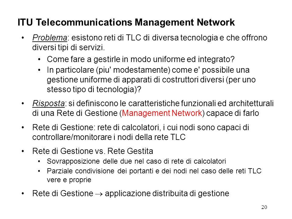 20 ITU Telecommunications Management Network Problema: esistono reti di TLC di diversa tecnologia e che offrono diversi tipi di servizi.
