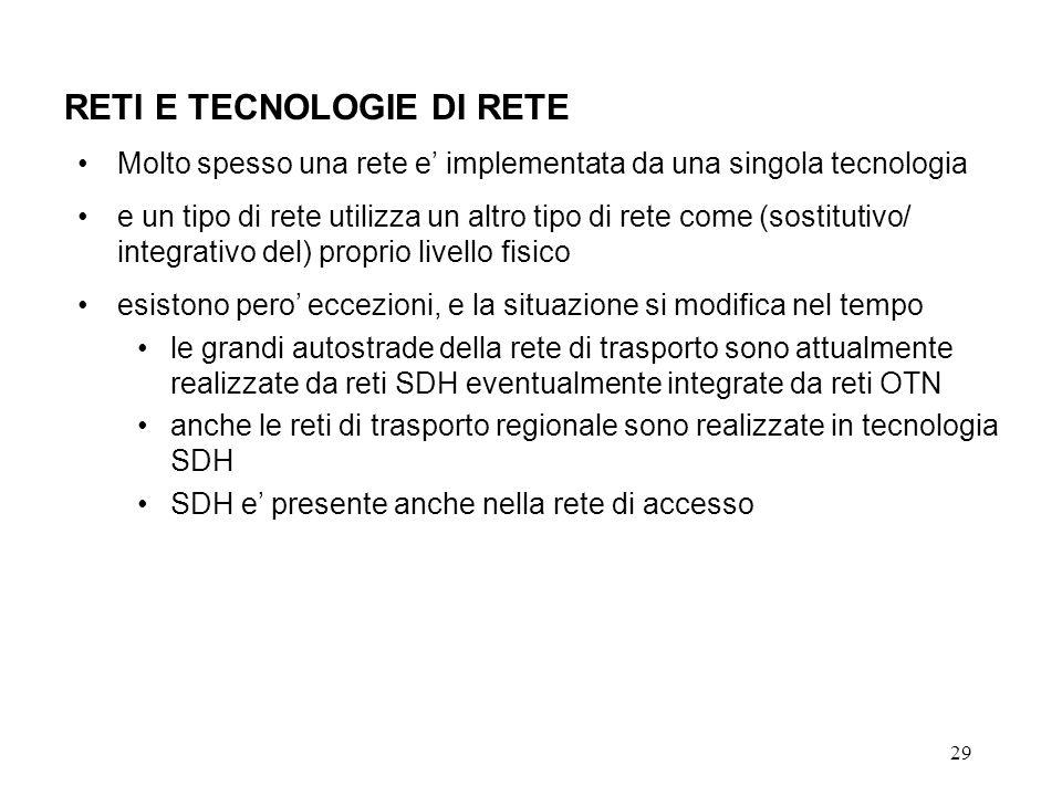 29 RETI E TECNOLOGIE DI RETE Molto spesso una rete e implementata da una singola tecnologia e un tipo di rete utilizza un altro tipo di rete come (sostitutivo/ integrativo del) proprio livello fisico esistono pero eccezioni, e la situazione si modifica nel tempo le grandi autostrade della rete di trasporto sono attualmente realizzate da reti SDH eventualmente integrate da reti OTN anche le reti di trasporto regionale sono realizzate in tecnologia SDH SDH e presente anche nella rete di accesso