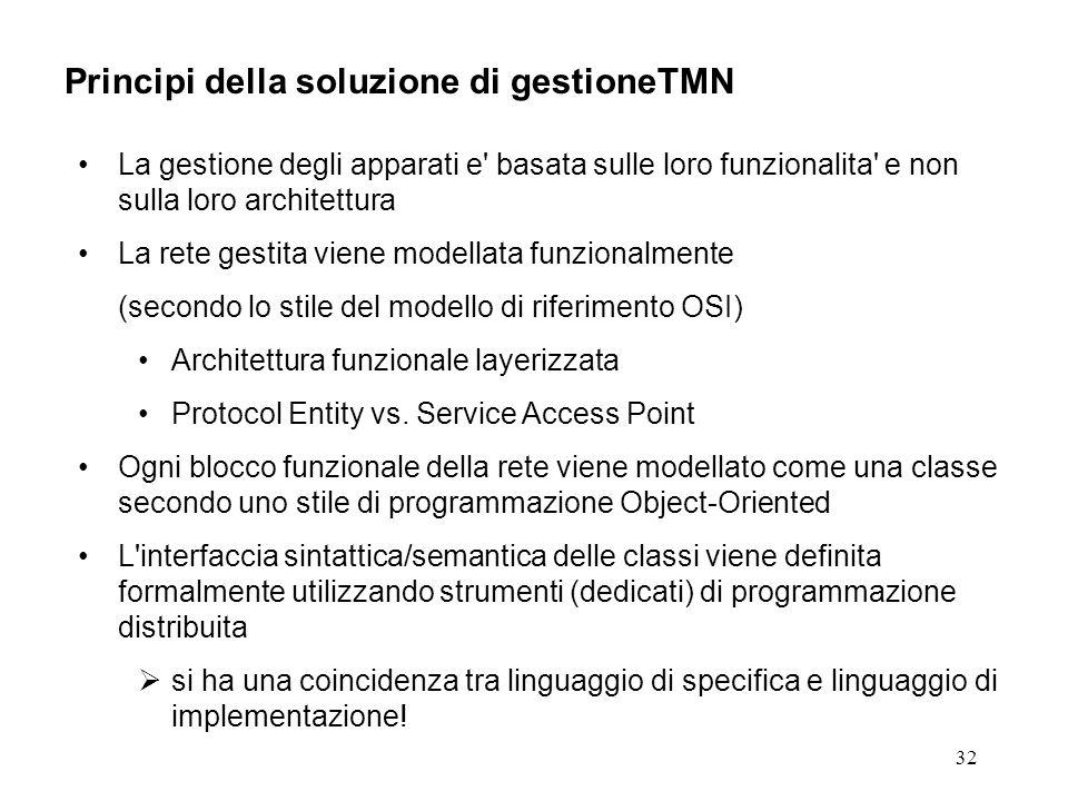 32 Principi della soluzione di gestioneTMN La gestione degli apparati e basata sulle loro funzionalita e non sulla loro architettura La rete gestita viene modellata funzionalmente (secondo lo stile del modello di riferimento OSI) Architettura funzionale layerizzata Protocol Entity vs.