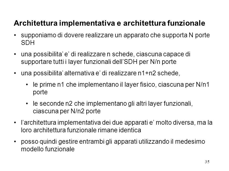 35 Architettura implementativa e architettura funzionale supponiamo di dovere realizzare un apparato che supporta N porte SDH una possibilita e di realizzare n schede, ciascuna capace di supportare tutti i layer funzionali dellSDH per N/n porte una possibilita alternativa e di realizzare n1+n2 schede, le prime n1 che implementano il layer fisico, ciascuna per N/n1 porte le seconde n2 che implementano gli altri layer funzionali, ciascuna per N/n2 porte larchitettura implementativa dei due apparati e molto diversa, ma la loro architettura funzionale rimane identica posso quindi gestire entrambi gli apparati utilizzando il medesimo modello funzionale