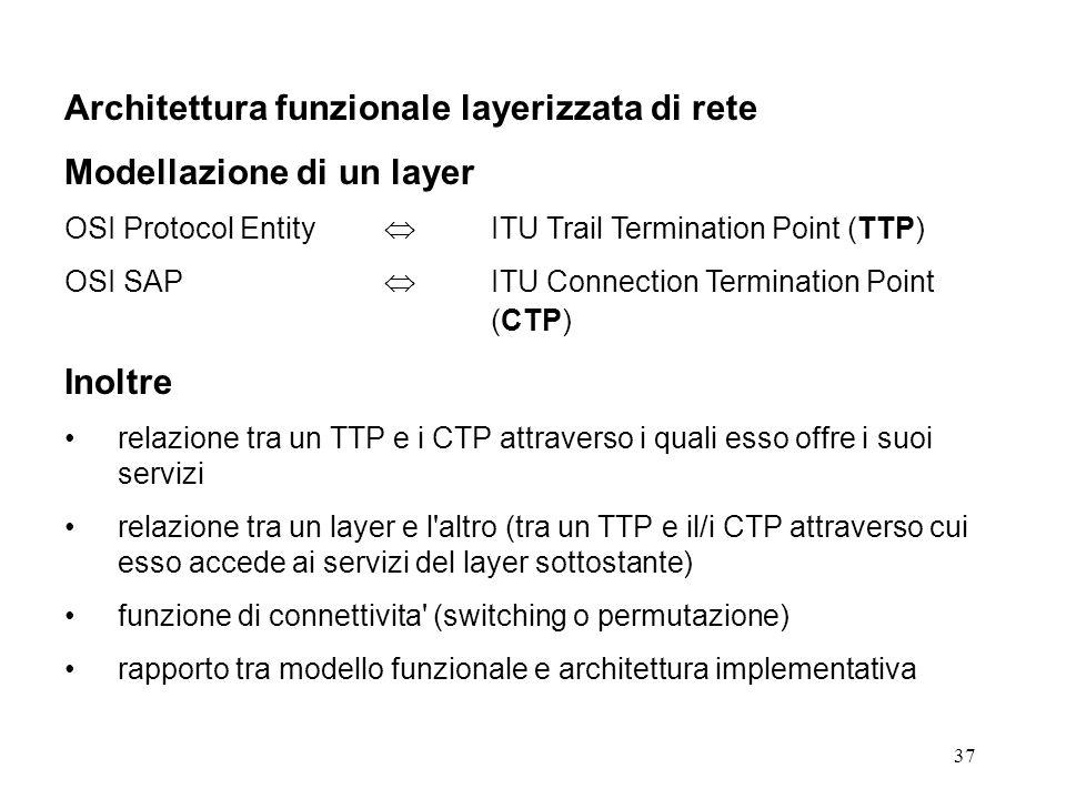 37 Architettura funzionale layerizzata di rete Modellazione di un layer OSI Protocol Entity ITU Trail Termination Point (TTP) OSI SAP ITU Connection Termination Point (CTP) Inoltre relazione tra un TTP e i CTP attraverso i quali esso offre i suoi servizi relazione tra un layer e l altro (tra un TTP e il/i CTP attraverso cui esso accede ai servizi del layer sottostante) funzione di connettivita (switching o permutazione) rapporto tra modello funzionale e architettura implementativa