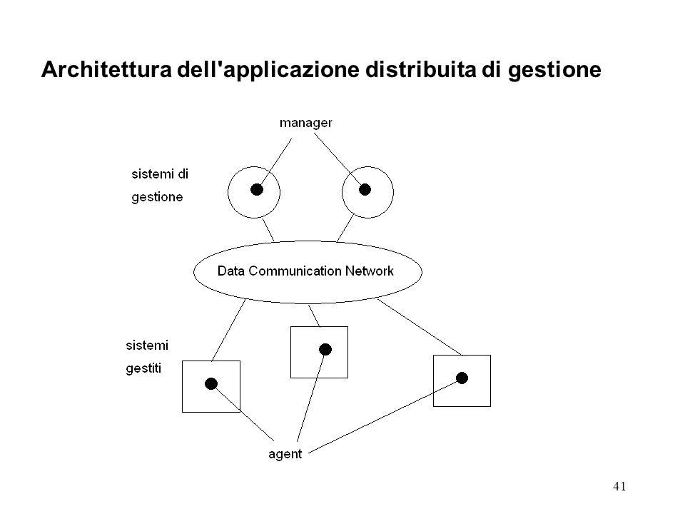 41 Architettura dell applicazione distribuita di gestione