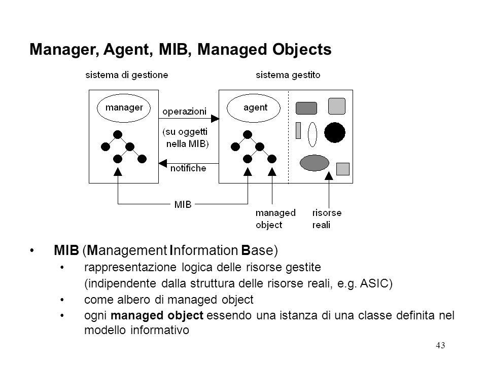 43 Manager, Agent, MIB, Managed Objects MIB (Management Information Base) rappresentazione logica delle risorse gestite (indipendente dalla struttura delle risorse reali, e.g.