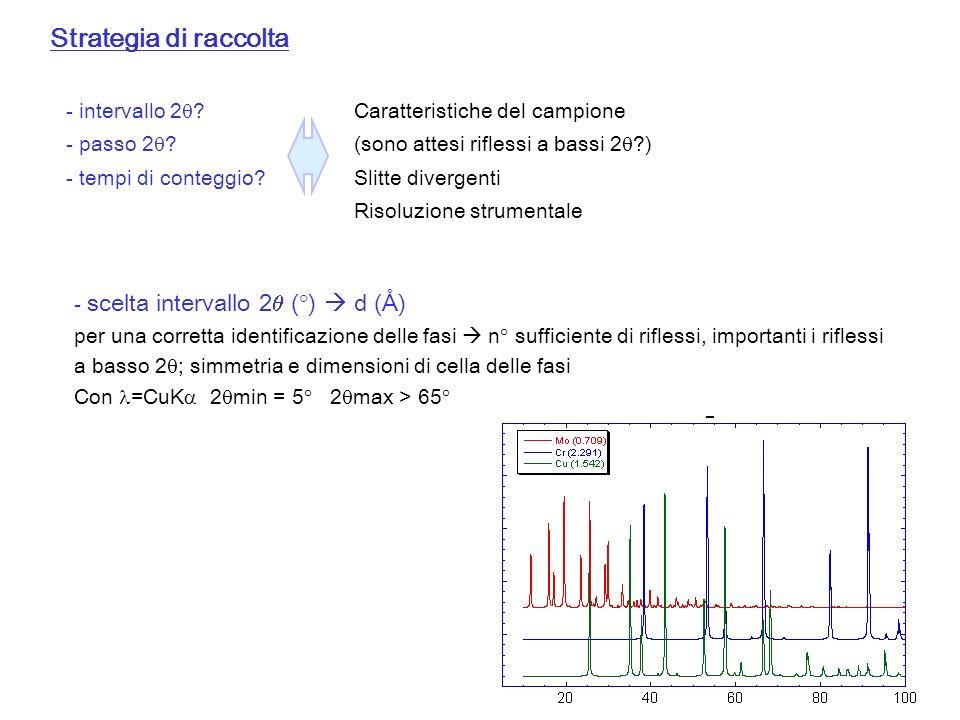 Strategia di raccolta - intervallo 2 ? - passo 2 ? - tempi di conteggio? Caratteristiche del campione (sono attesi riflessi a bassi 2 ?) Slitte diverg