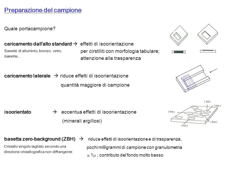 Preparazione del campione Quale portacampione? caricamento dallalto standard effetti di isoorientazione per cirstlliti con morfologia tabulare; attenz