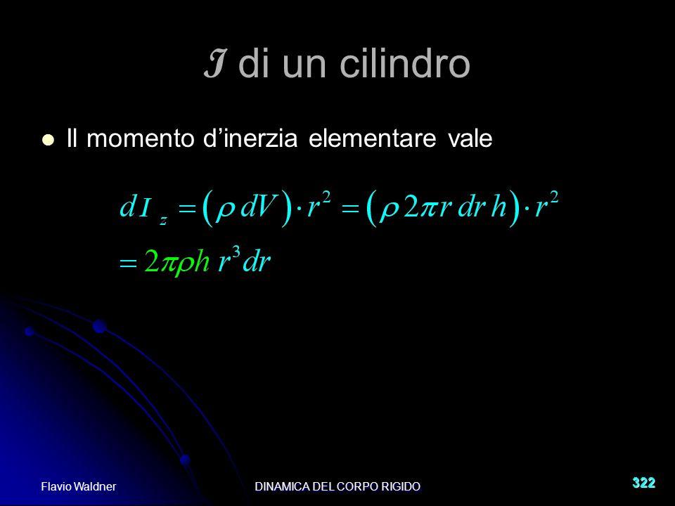 Flavio WaldnerDINAMICA DEL CORPO RIGIDO 322 I di un cilindro Il momento dinerzia elementare vale