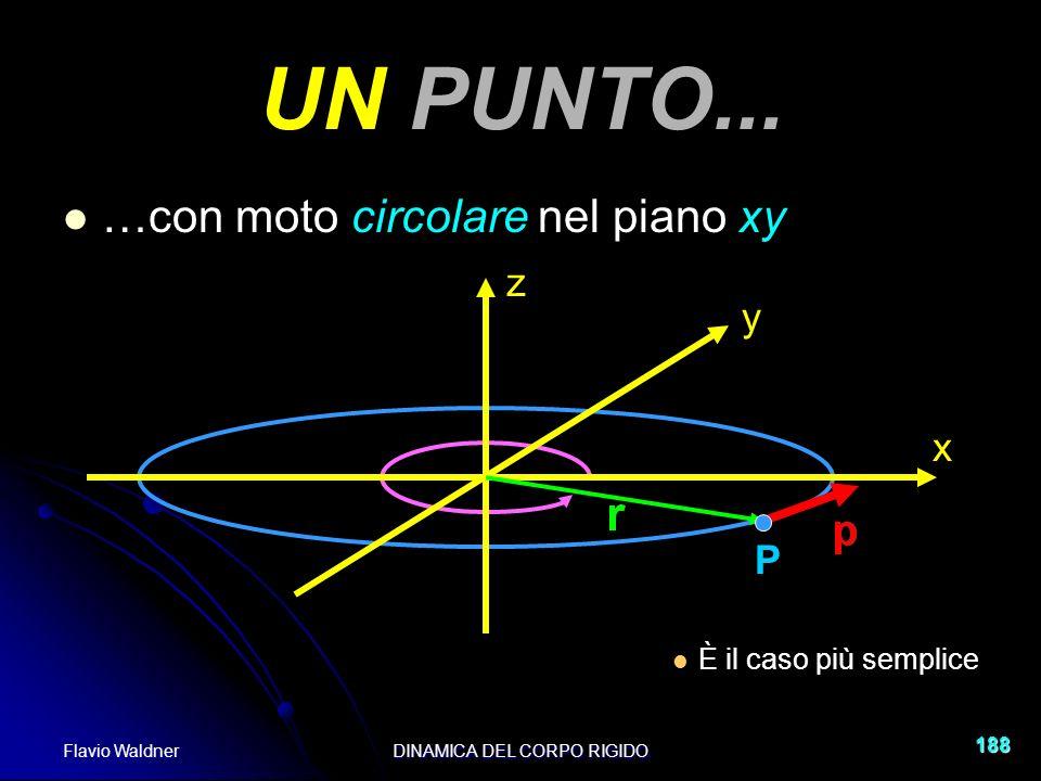 Flavio WaldnerDINAMICA DEL CORPO RIGIDO 188 …con moto circolare nel piano xy È il caso più semplice UN PUNTO...