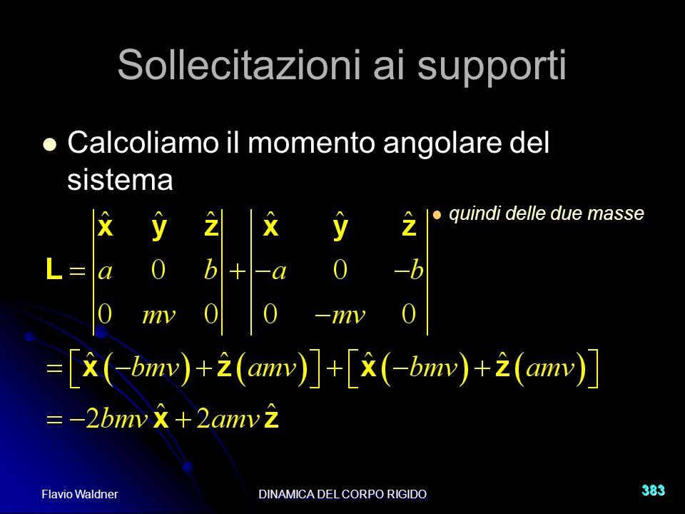 Flavio WaldnerDINAMICA DEL CORPO RIGIDO 383 Sollecitazioni ai supporti Calcoliamo il momento angolare del sistema quindi delle due masse