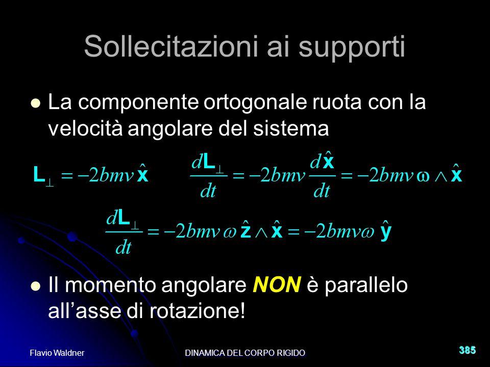 Flavio WaldnerDINAMICA DEL CORPO RIGIDO 385 Sollecitazioni ai supporti La componente ortogonale ruota con la velocità angolare del sistema Il momento angolare NON è parallelo allasse di rotazione!