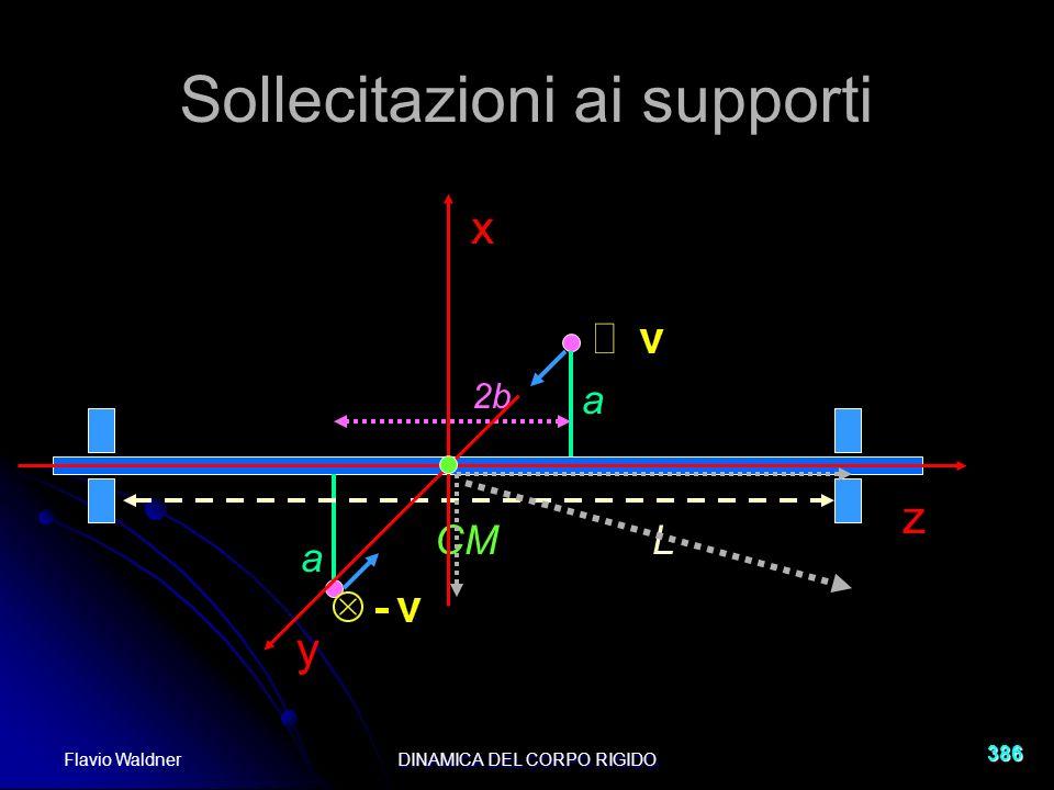 Flavio WaldnerDINAMICA DEL CORPO RIGIDO 386 Sollecitazioni ai supporti a a L 2b CM x y z