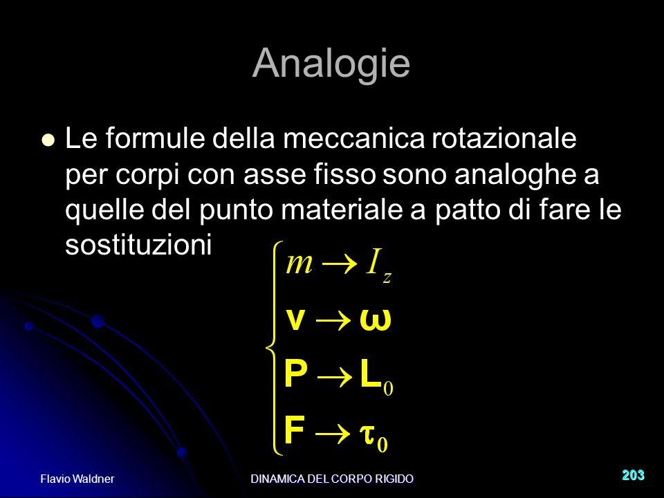 Flavio WaldnerDINAMICA DEL CORPO RIGIDO 203 Analogie Le formule della meccanica rotazionale per corpi con asse fisso sono analoghe a quelle del punto materiale a patto di fare le sostituzioni