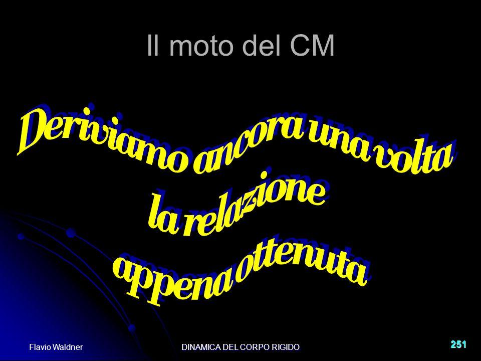 Flavio WaldnerDINAMICA DEL CORPO RIGIDO 251 Il moto del CM