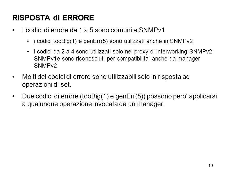 15 RISPOSTA di ERRORE I codici di errore da 1 a 5 sono comuni a SNMPv1 i codici tooBig(1) e genErr(5) sono utilizzati anche in SNMPv2 i codici da 2 a