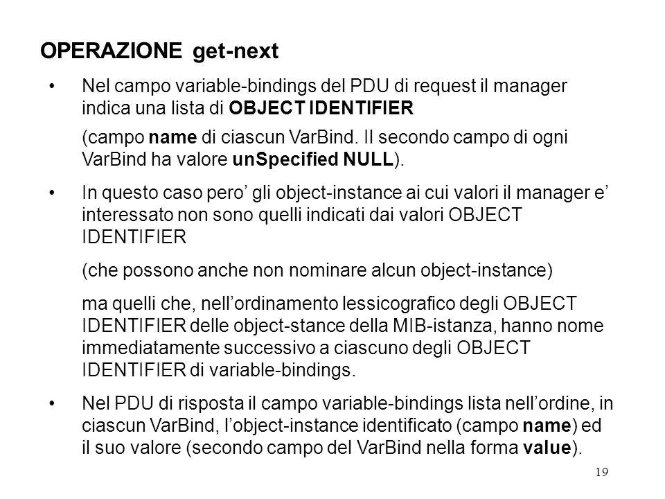 19 OPERAZIONE get-next Nel campo variable-bindings del PDU di request il manager indica una lista di OBJECT IDENTIFIER (campo name di ciascun VarBind.