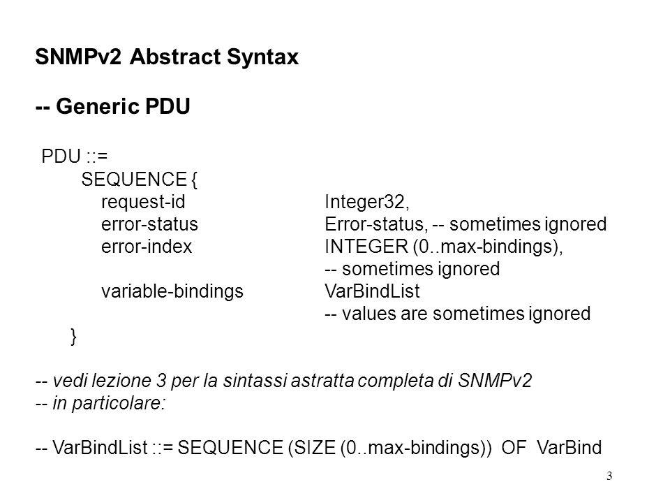 24 GetBulkRequest-PDU BulkPDU::=SEQUENCE { -- must be identical in structure to PDU request-idInteger32, non-repeatersINTEGER (0..max-bindings), max-repetitionsINTEGER (0..max-bindings), variable-bindingsVarBindList -- values are ignored }