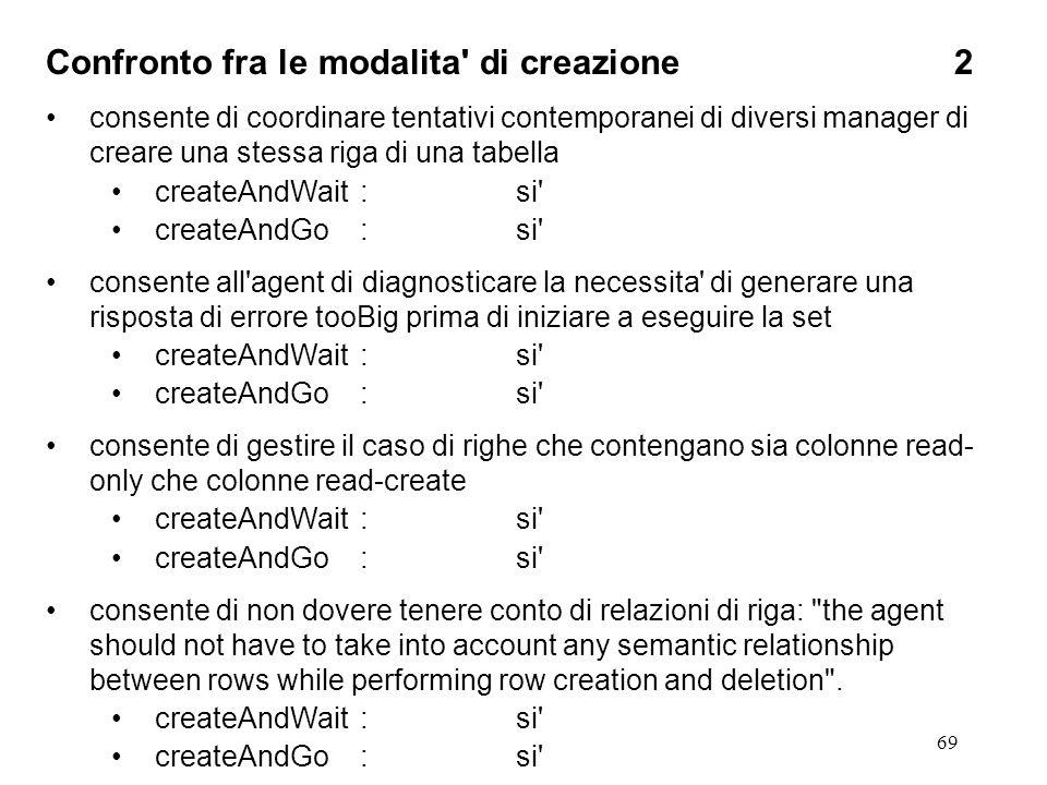 69 Confronto fra le modalita di creazione2 consente di coordinare tentativi contemporanei di diversi manager di creare una stessa riga di una tabella createAndWait:si createAndGo:si consente all agent di diagnosticare la necessita di generare una risposta di errore tooBig prima di iniziare a eseguire la set createAndWait:si createAndGo:si consente di gestire il caso di righe che contengano sia colonne read- only che colonne read-create createAndWait:si createAndGo:si consente di non dovere tenere conto di relazioni di riga: the agent should not have to take into account any semantic relationship between rows while performing row creation and deletion .