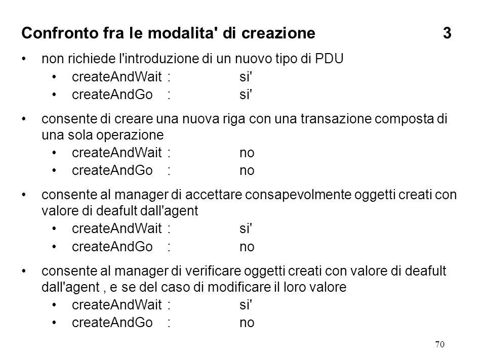 70 Confronto fra le modalita di creazione3 non richiede l introduzione di un nuovo tipo di PDU createAndWait:si createAndGo:si consente di creare una nuova riga con una transazione composta di una sola operazione createAndWait:no createAndGo:no consente al manager di accettare consapevolmente oggetti creati con valore di deafult dall agent createAndWait:si createAndGo:no consente al manager di verificare oggetti creati con valore di deafult dall agent, e se del caso di modificare il loro valore createAndWait:si createAndGo:no