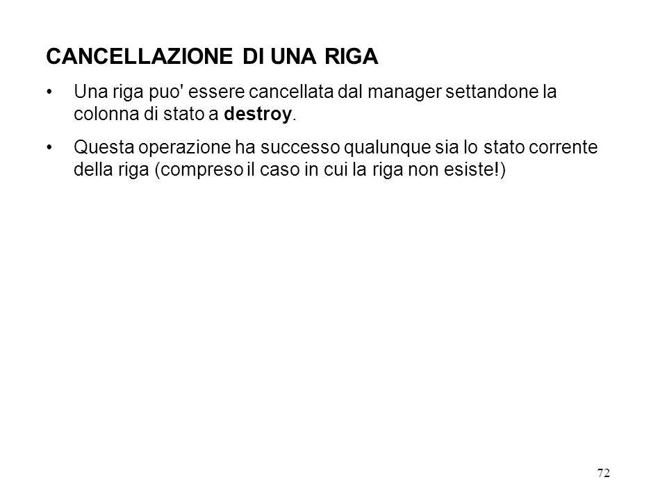 72 CANCELLAZIONE DI UNA RIGA Una riga puo' essere cancellata dal manager settandone la colonna di stato a destroy. Questa operazione ha successo qualu