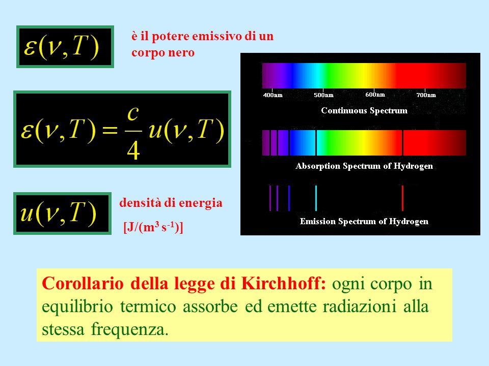 è il potere emissivo di un corpo nero densità di energia [J/(m 3 s -1 )] Corollario della legge di Kirchhoff: ogni corpo in equilibrio termico assorbe