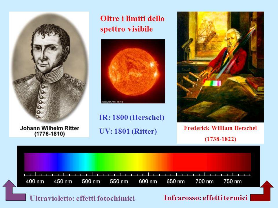 Frederick William Herschel (1738-1822) Ultravioletto: effetti fotochimici Infrarosso: effetti termici Oltre i limiti dello spettro visibile IR: 1800 (