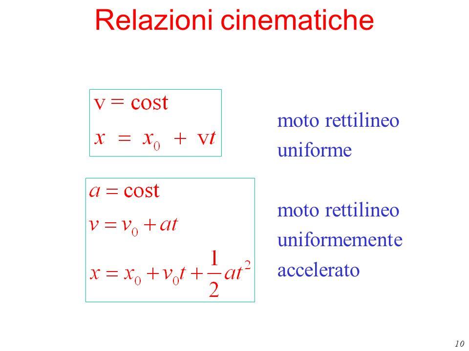 10 Relazioni cinematiche moto rettilineo uniforme moto rettilineo uniformemente accelerato