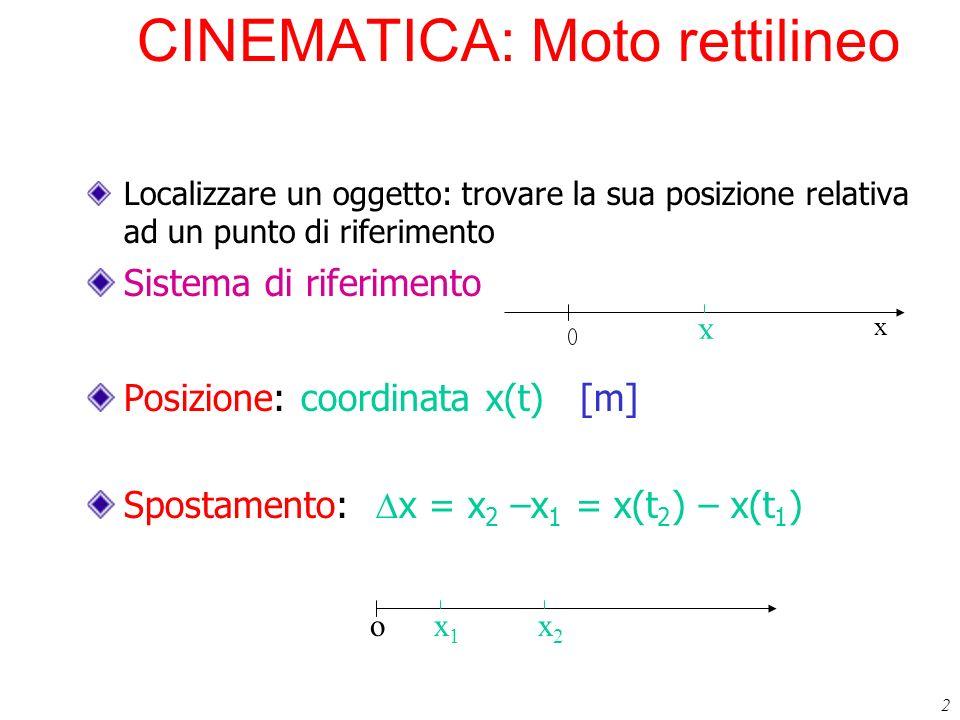 2 CINEMATICA: Moto rettilineo Localizzare un oggetto: trovare la sua posizione relativa ad un punto di riferimento Sistema di riferimento Posizione: c