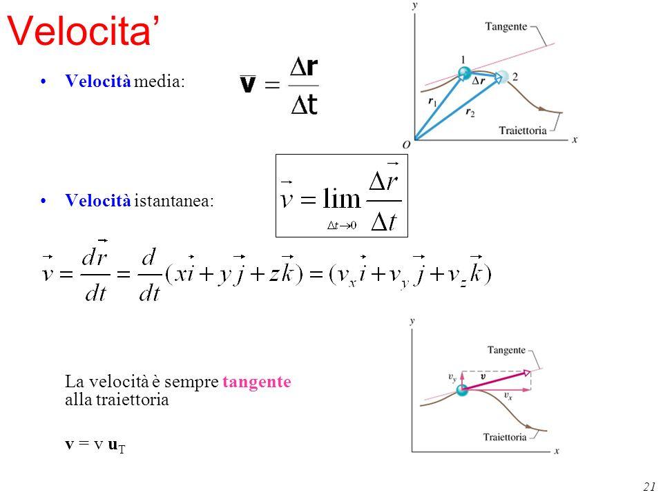 21 Velocità media: Velocità istantanea: La velocità è sempre tangente alla traiettoria v = v u T Velocita