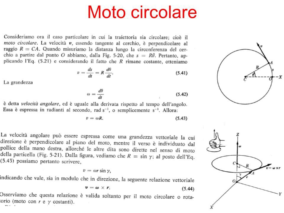 27 Moto circolare