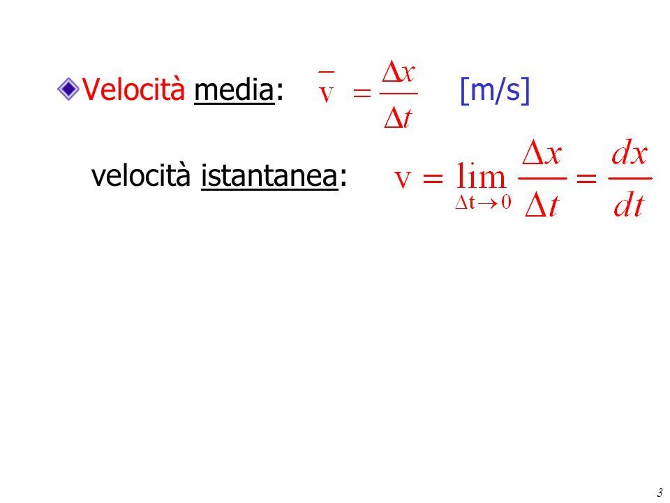 3 Velocità media: [m/s] velocità istantanea: