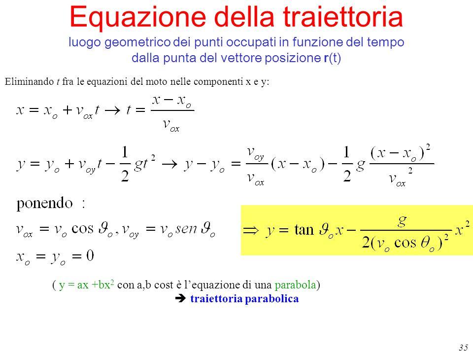 35 Equazione della traiettoria luogo geometrico dei punti occupati in funzione del tempo dalla punta del vettore posizione r(t) Eliminando t fra le eq