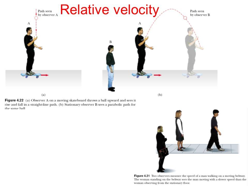 40 Relative velocity