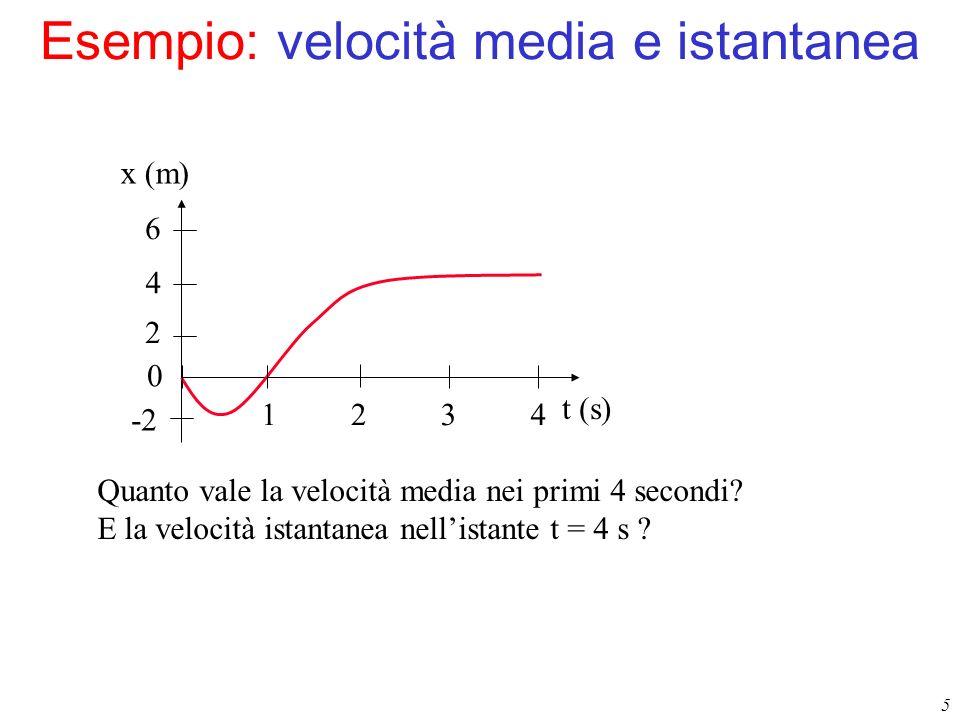 5 Esempio: velocità media e istantanea x (m) t (s) 2 6 -2 4 Quanto vale la velocità media nei primi 4 secondi? E la velocità istantanea nellistante t