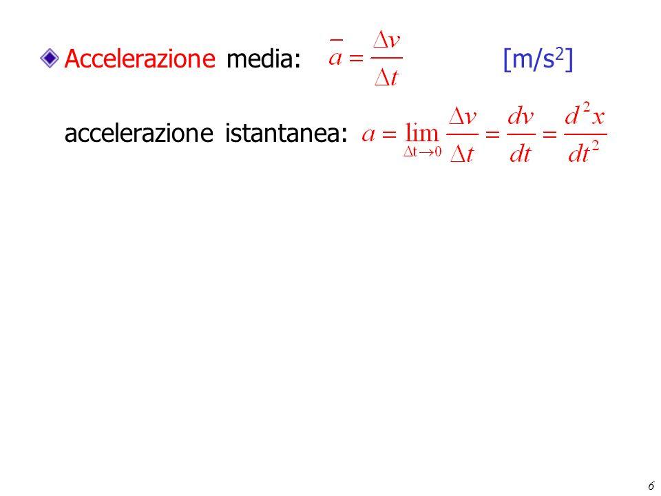 6 Accelerazione media:[m/s 2 ] accelerazione istantanea: