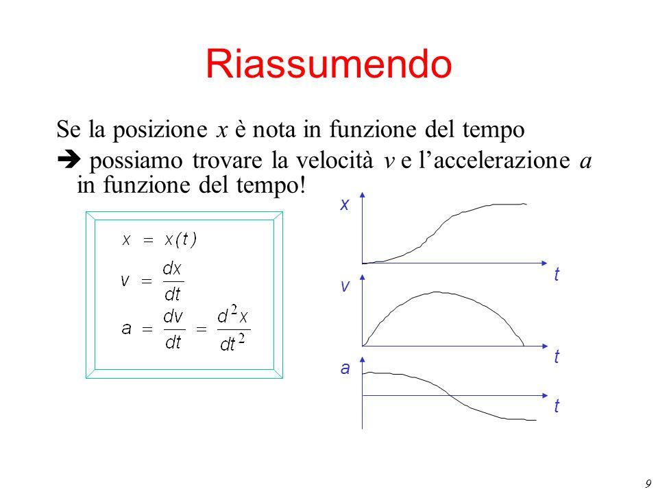 9 Riassumendo Se la posizione x è nota in funzione del tempo possiamo trovare la velocità v e laccelerazione a in funzione del tempo! v t x t a t
