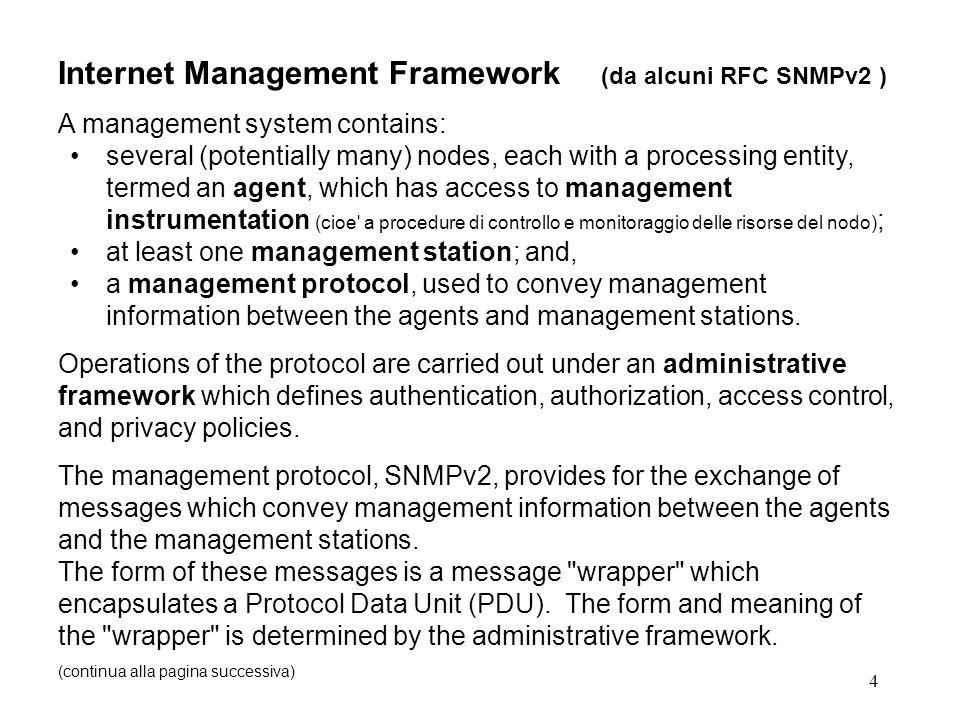 15 CROSS-REFERENCE ITU TMNIETF Management Framework ATTRIBUTEOBJECT-TYPE column CMISE / CMIPSNMP GDMOSMI Information Model / MIBMIB (schema/istanza) MANAGED OBJECT CLASSOBJECT-TYPE simple / row Mediation DeviceProxy agent Network (Managed) ElementManaged node Operation SystemNetwork Management Station Object instance istanza di OBJECT-TYPE simple, o riga in istanza di OBJECT-TYPE tabella