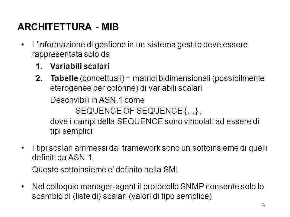 9 ARCHITETTURA - MIB L informazione di gestione in un sistema gestito deve essere rappresentata solo da 1.Variabili scalari 2.Tabelle (concettuali) = matrici bidimensionali (possibilmente eterogenee per colonne) di variabili scalari Descrivibili in ASN.1 come SEQUENCE OF SEQUENCE {…}, dove i campi della SEQUENCE sono vincolati ad essere di tipi semplici I tipi scalari ammessi dal framework sono un sottoinsieme di quelli definiti da ASN.1.