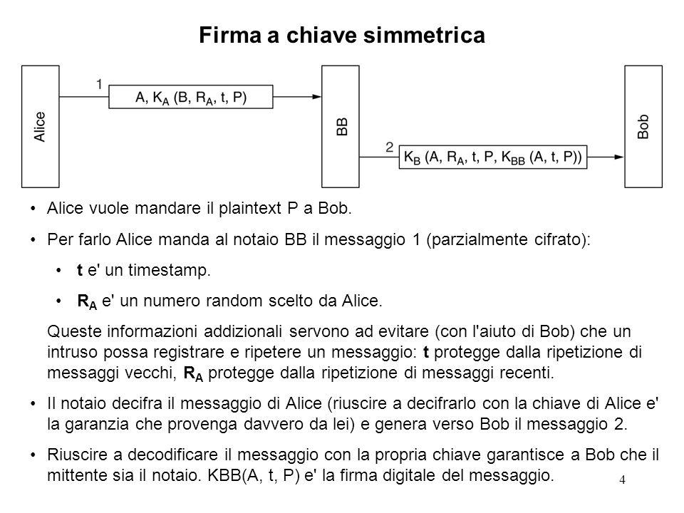 4 Firma a chiave simmetrica Alice vuole mandare il plaintext P a Bob. Per farlo Alice manda al notaio BB il messaggio 1 (parzialmente cifrato): t e' u