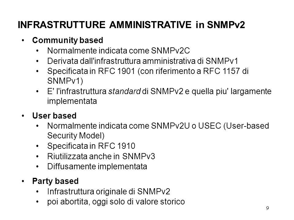 9 INFRASTRUTTURE AMMINISTRATIVE in SNMPv2 Community based Normalmente indicata come SNMPv2C Derivata dall infrastruttura amministrativa di SNMPv1 Specificata in RFC 1901 (con riferimento a RFC 1157 di SNMPv1) E l infrastruttura standard di SNMPv2 e quella piu largamente implementata User based Normalmente indicata come SNMPv2U o USEC (User-based Security Model) Specificata in RFC 1910 Riutilizzata anche in SNMPv3 Diffusamente implementata Party based Infrastruttura originale di SNMPv2 poi abortita, oggi solo di valore storico