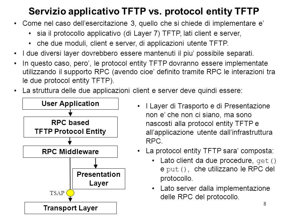 8 Servizio applicativo TFTP vs.