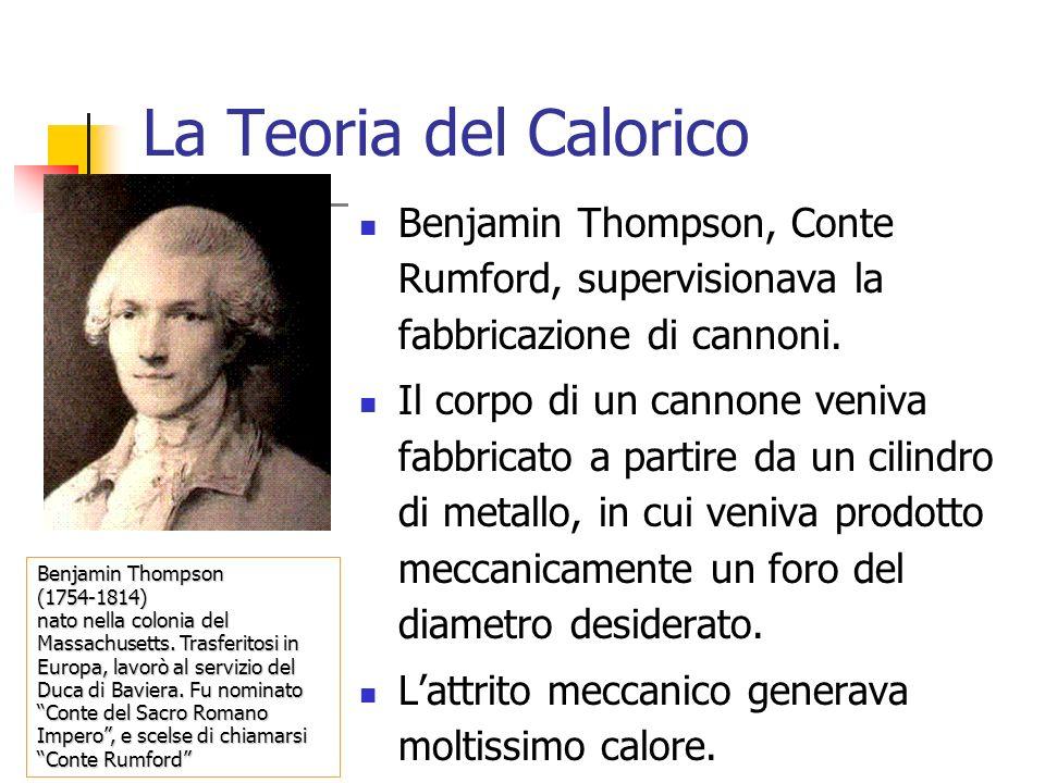 Marina Cobal - Dipt.di Fisica - Universita' di Udine14 La Teoria del Calorico Benjamin Thompson, Conte Rumford, supervisionava la fabbricazione di can