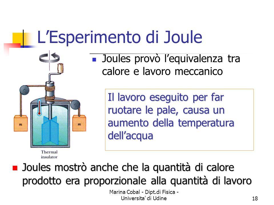 Marina Cobal - Dipt.di Fisica - Universita' di Udine18 LEsperimento di Joule Joules provò lequivalenza tra calore e lavoro meccanico Il lavoro eseguit