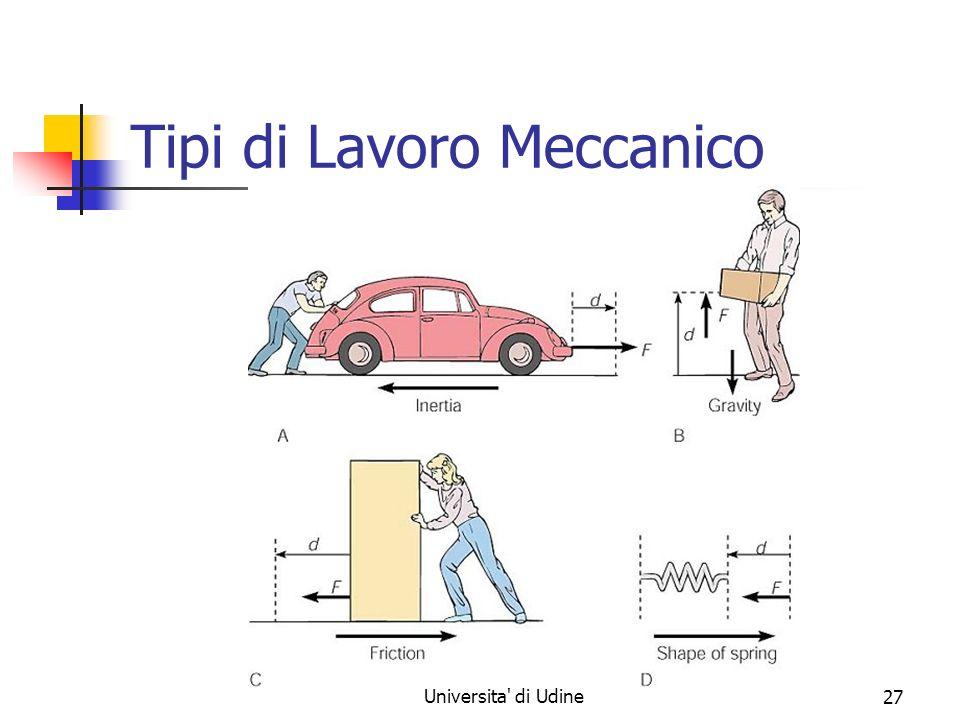 Marina Cobal - Dipt.di Fisica - Universita' di Udine27 Tipi di Lavoro Meccanico